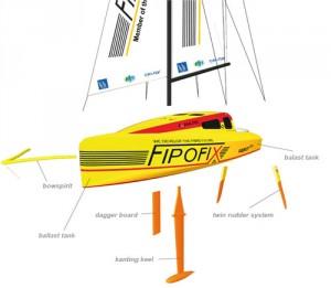 open16-fipofix_en-new