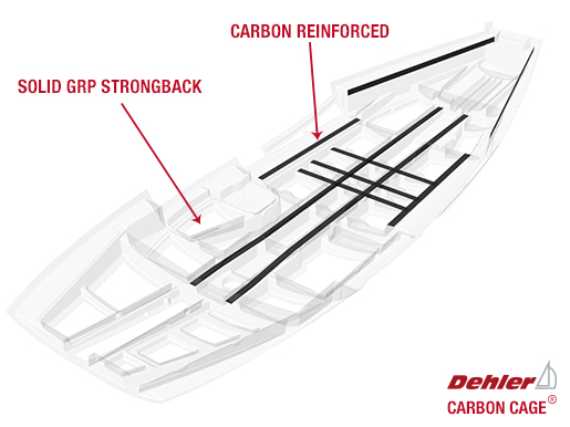 D46_Carbon_reinforced_bottomstructure-c74f3