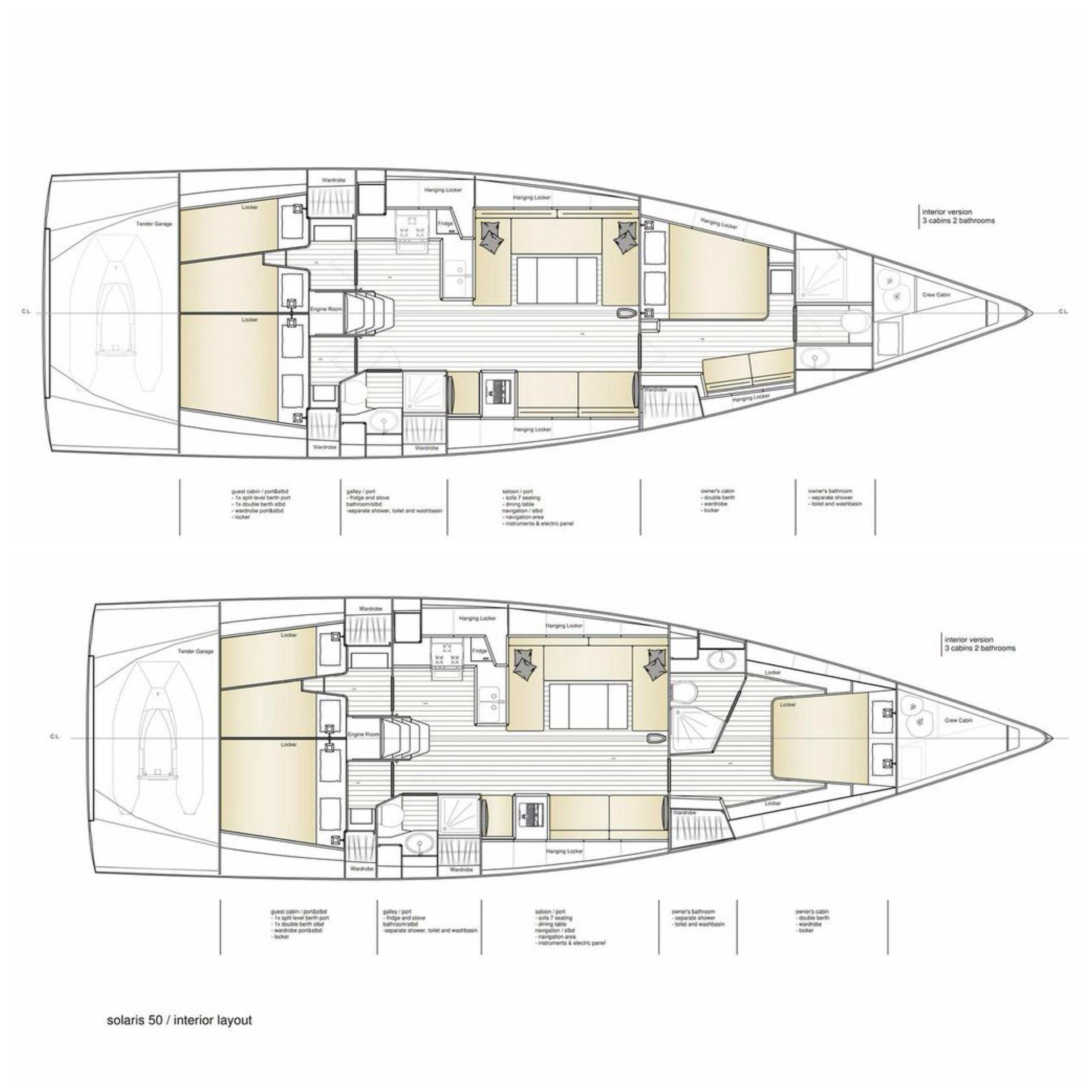 Nuovo solaris 50 una barca per fare tendenza for Fuori piani di costruzione
