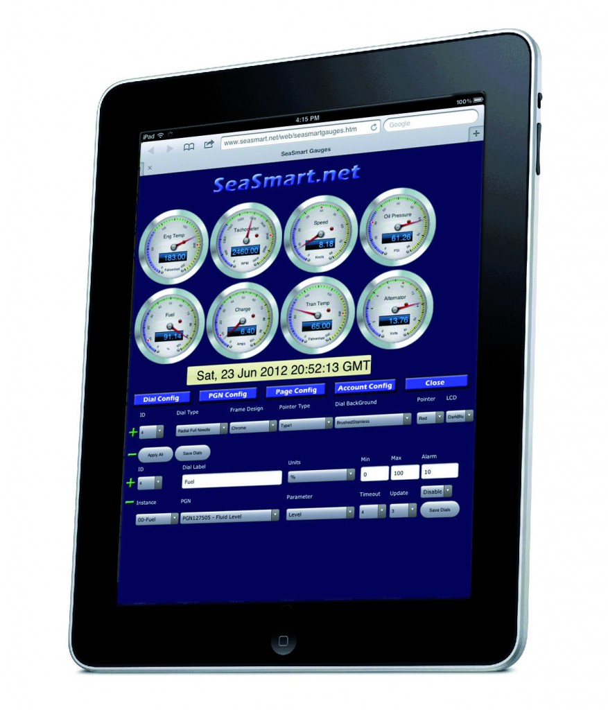 iPadnetGauge