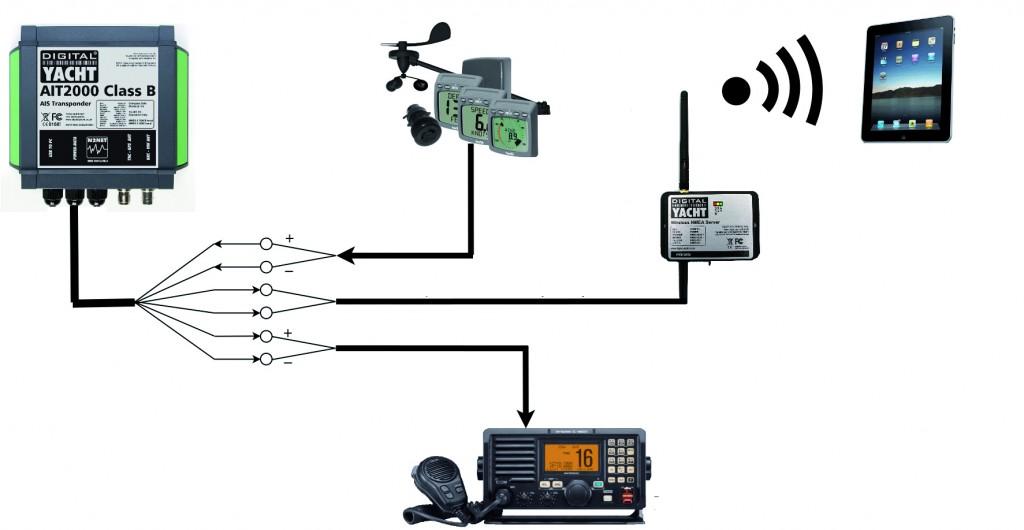 schema connessione