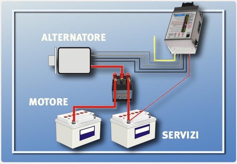 Schema Elettrico Ripartitore Di Carica : Tecnica come ricaricare le batterie con l alternatore