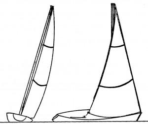 07_disegno pratica