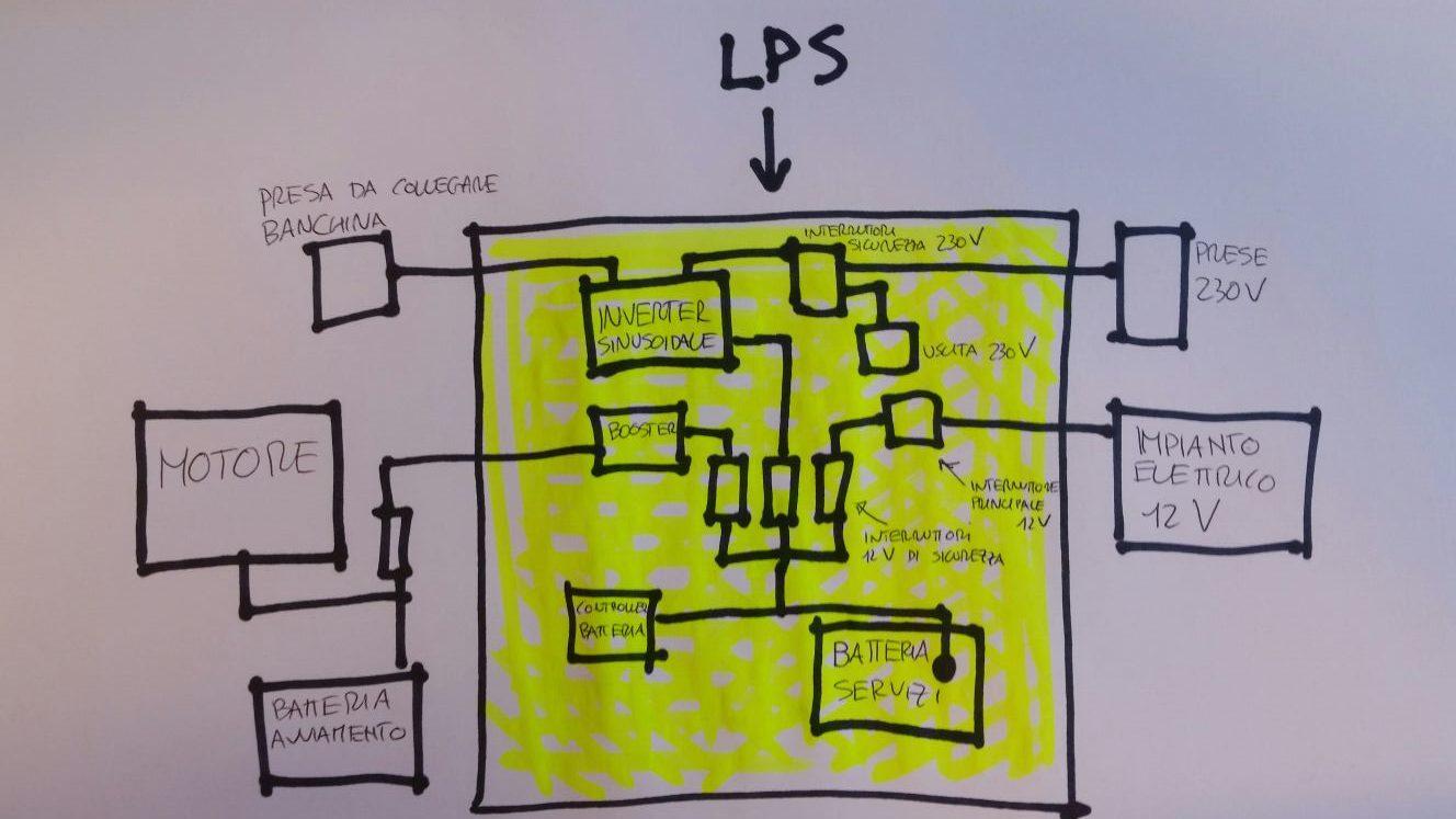 Schema Elettrico Per Carica Batterie Al Litio : Generatore addio? arriva la riserva di energia in u201cscatolau201d al litio