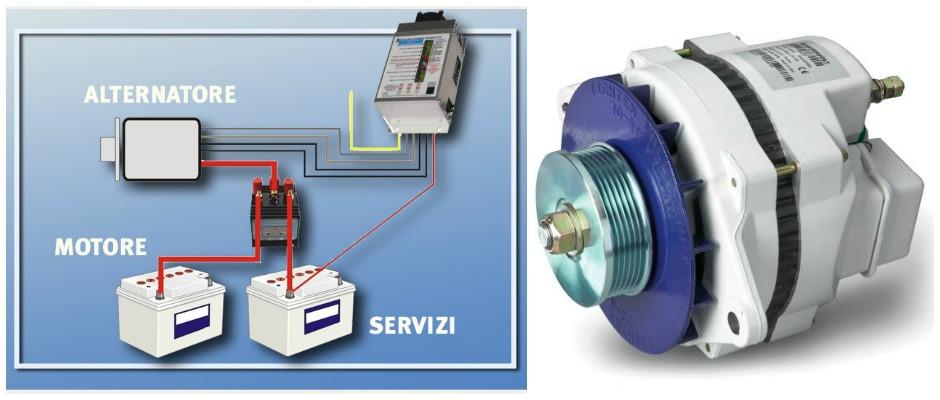 Schema Collegamento Alternatore Trattore : Tecnica u come ricaricare le batterie con l alternatore